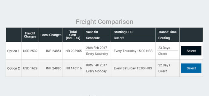Freight Rate Comparison