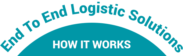 End to end Logistics Solution